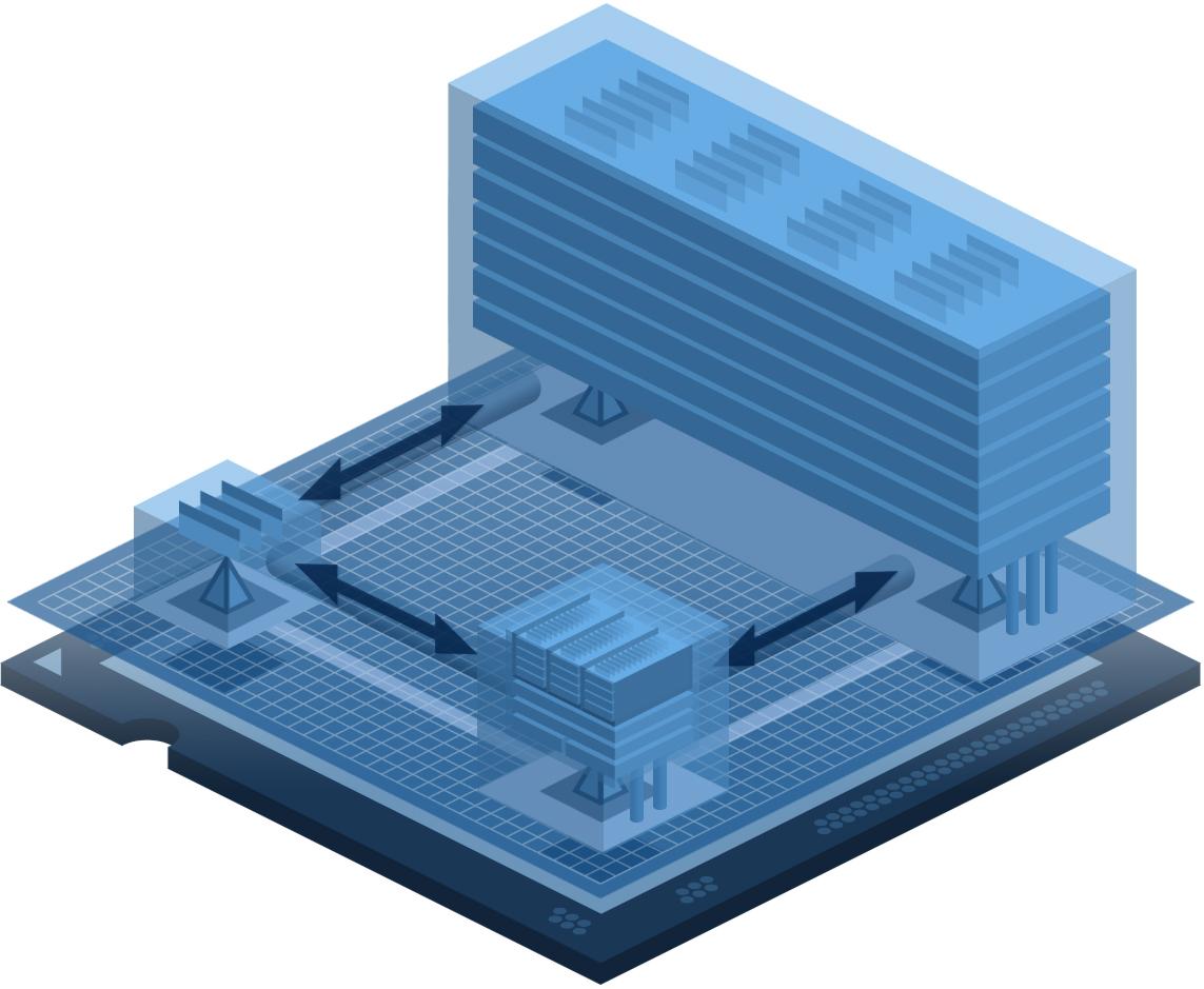 LYNX-MOSAic™-Diagram-on-MCP