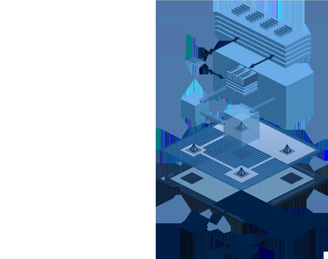 LynxMOSAic Modular Framework - Architecture Configuration Policy
