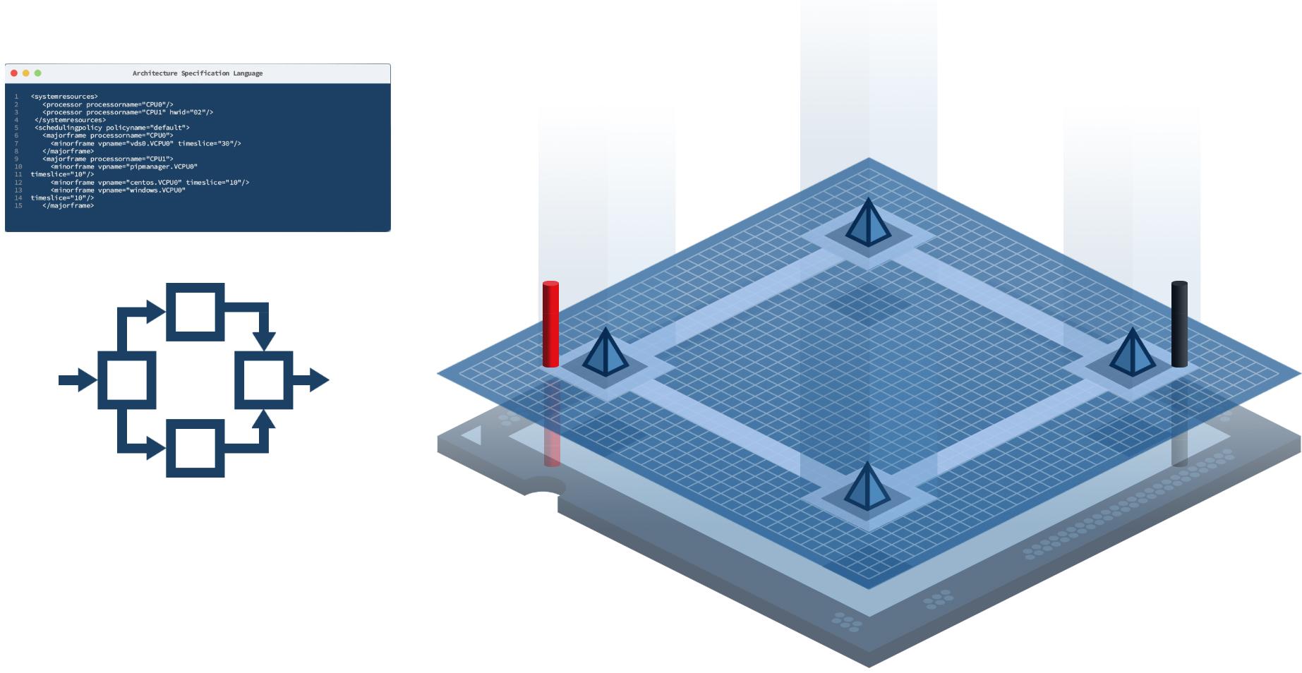 LynxSecure™-Diagram-on-MCP-01